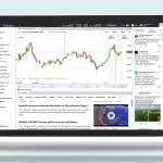 Trader sur IG Markets
